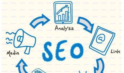 SEO優化網站排名下降的原因有哪些?