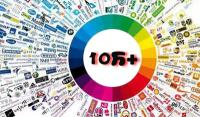 2898自媒体广告:自媒体营销特征及内容策略