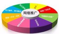 企业站网络营销推广方案和常见误区